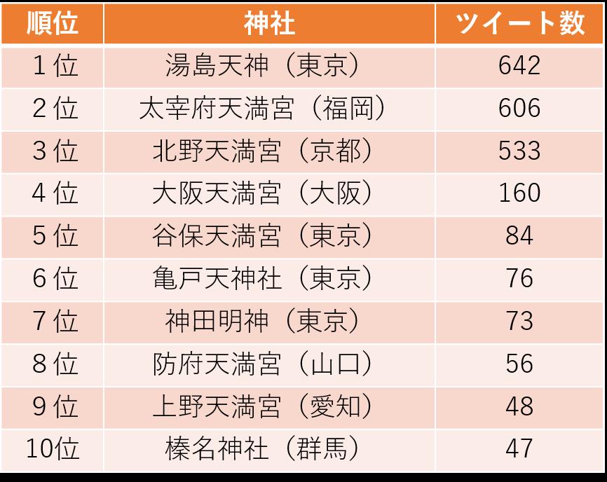 1_ranking_jinja