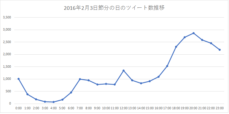 20170203_img1