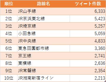 chien_ranking
