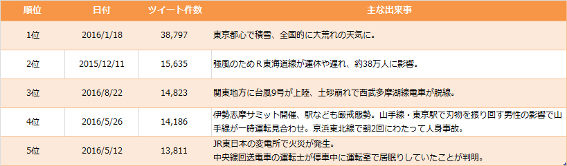 densha_ranking